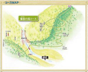 瀑布周游路线图